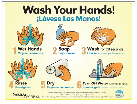 proper hand washing a vital food safety step food safety magazine