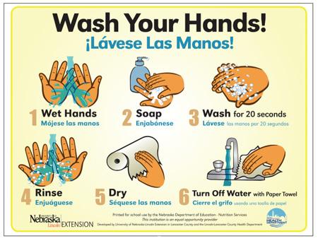 work safety - hand washing