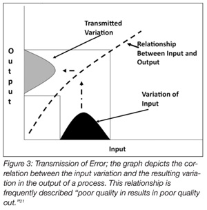 relationship between risk management and concurrent engineering