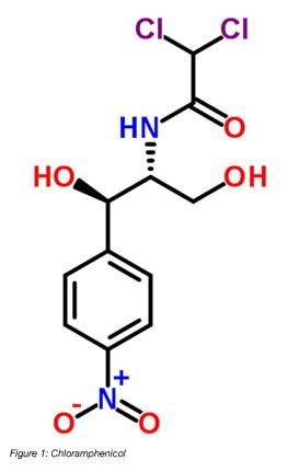 tizanidine to treat anxiety
