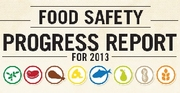 CDC's 2013 Food Safety Progress Report Shows... Not So Much Progress