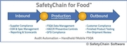 SafetyChain Software's HACCP Solution Module Helps Companies Adhere to the New USDA FSIS Notice on Expanded Pre-shipment Review Requirements