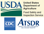 Agencies of USDA and CDC Jointly Tackle Foodborne Pathogens in Meat, Poultry, Eggs