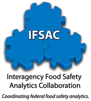 New Report: IFSAC Releases 2017 Foodborne Illness Data