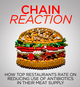 Most U.S. Restaurant Chains Fail to Adequately Address Antibiotic Use, Report Says